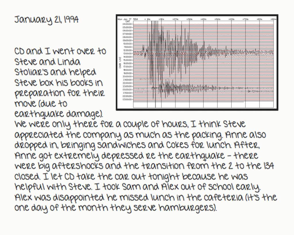 January 21, 1994_edited-1